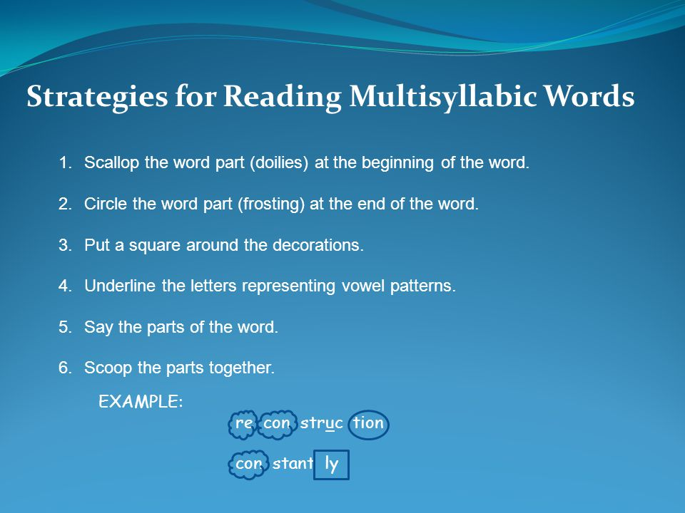 Strategies for Reading Multisyllabic Words