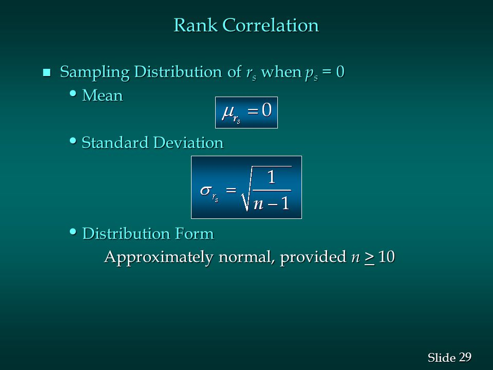Rank Correlation Sampling Distribution of rs when ps = 0 Mean