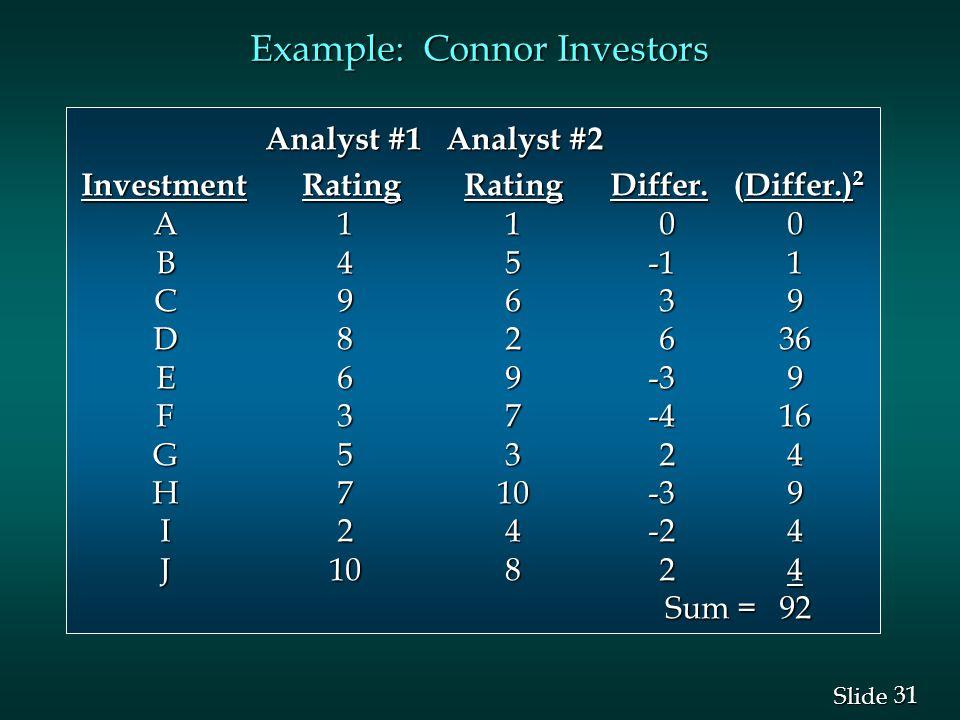 Example: Connor Investors
