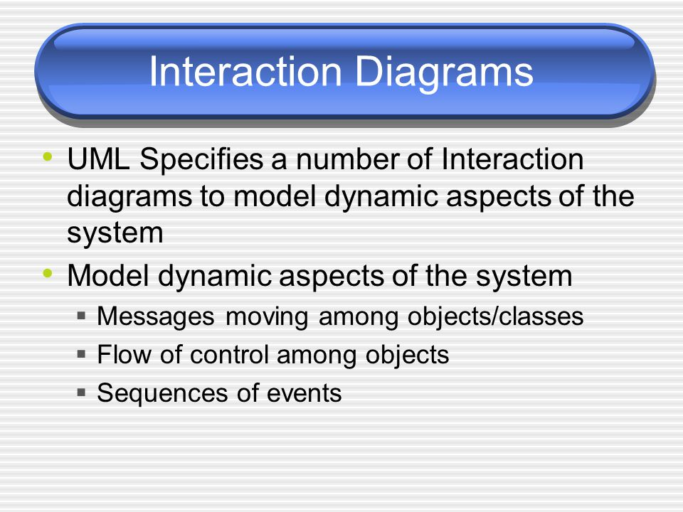 Interaction Diagrams UML Specifies a number of Interaction diagrams to model dynamic aspects of the system.