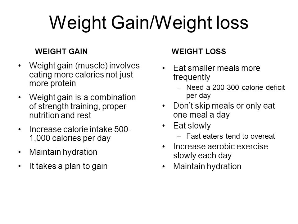Weight Gain/Weight loss