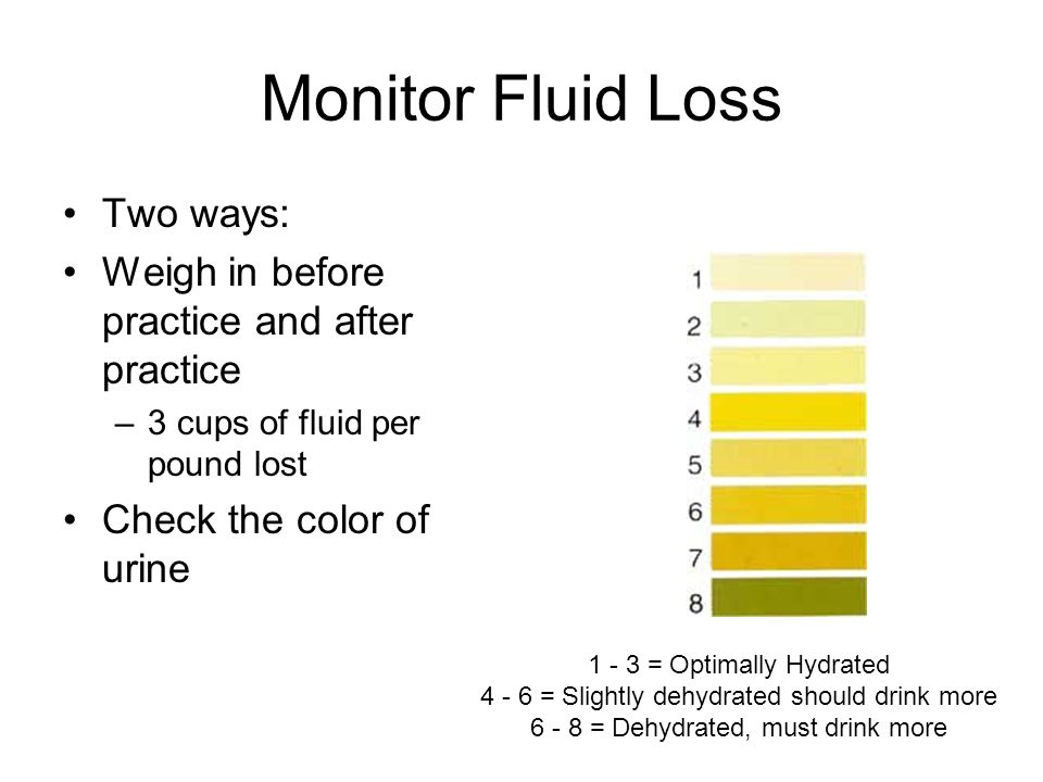 Monitor Fluid Loss Two ways: