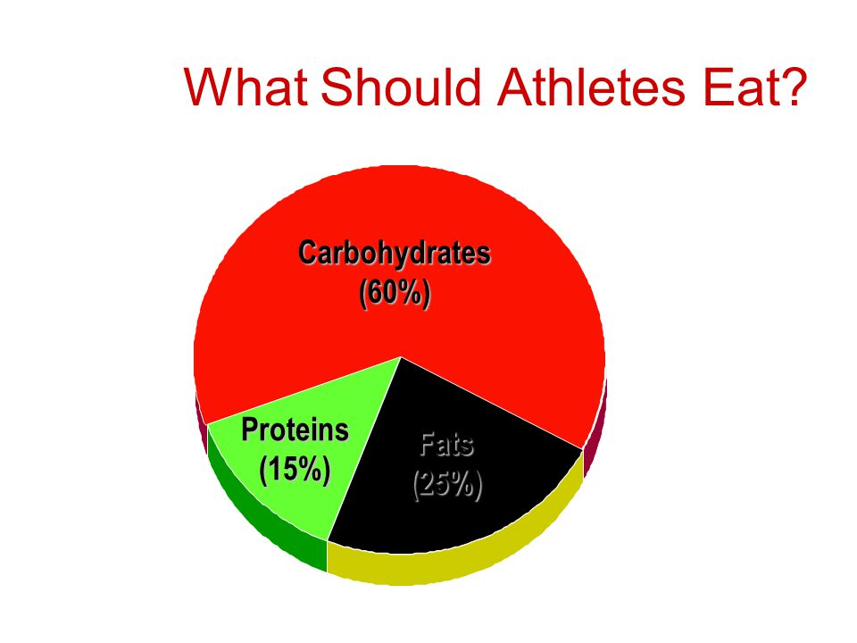 What Should Athletes Eat