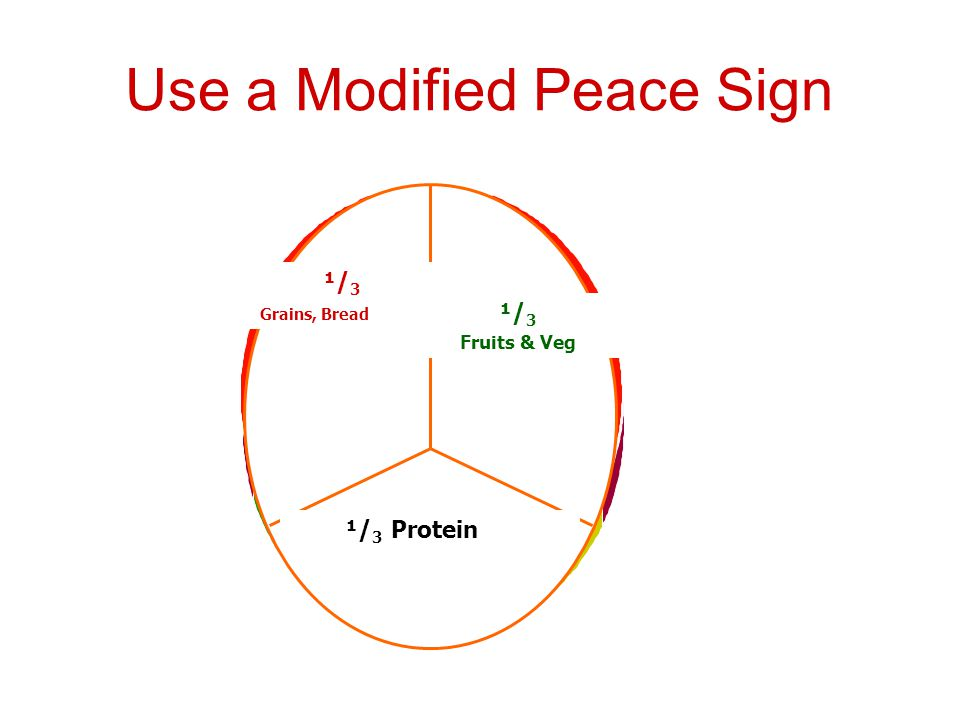 Use a Modified Peace Sign