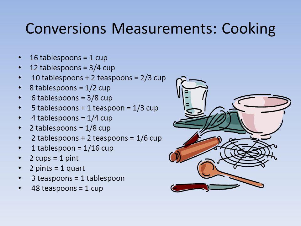 Conversions Measurements: Cooking
