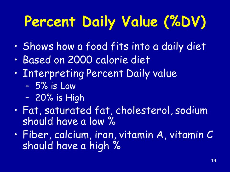Percent Daily Value (%DV)