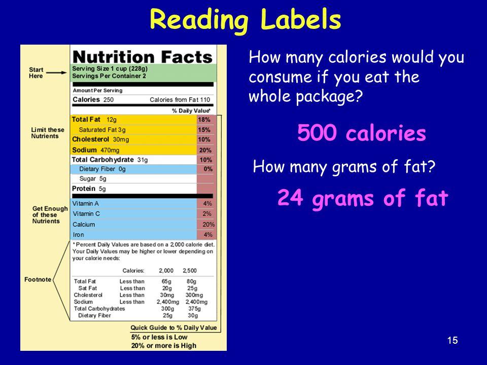Reading Labels 500 calories 24 grams of fat