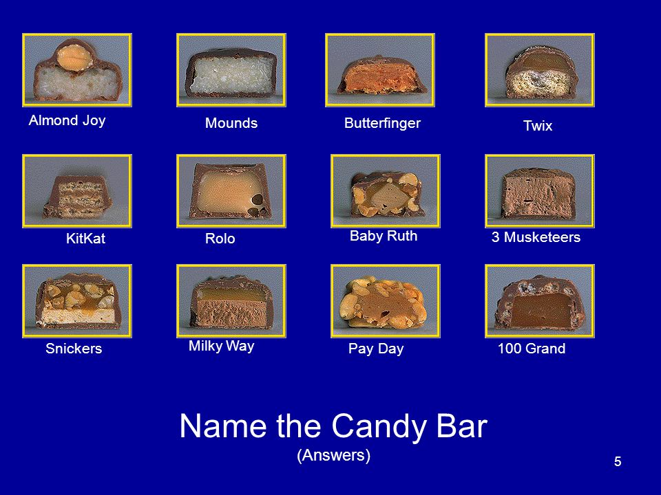 Name the Candy Bar (Answers)