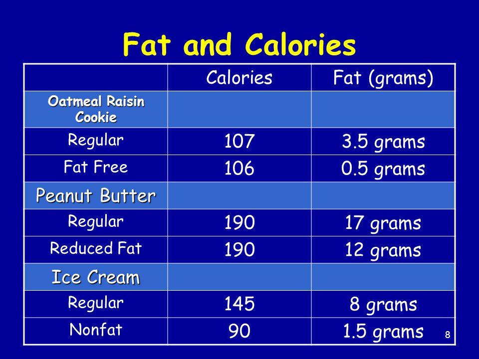 Fat and Calories Calories Fat (grams) 107 3.5 grams 106 0.5 grams