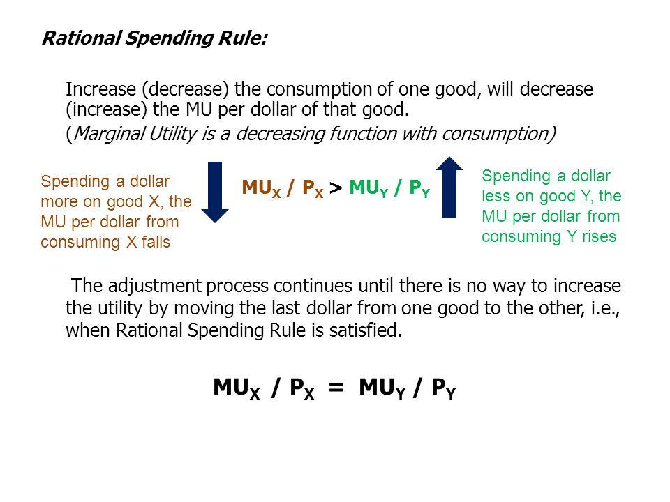 Rational Spending Rule: