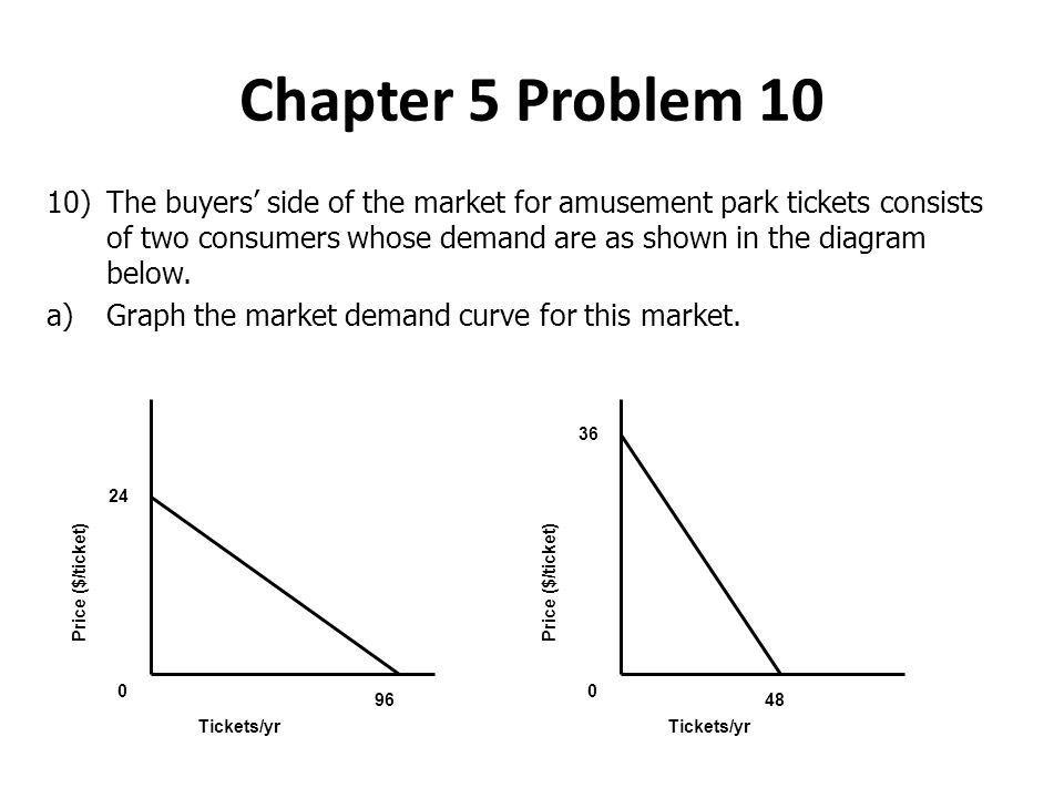 Chapter 5 Problem 10