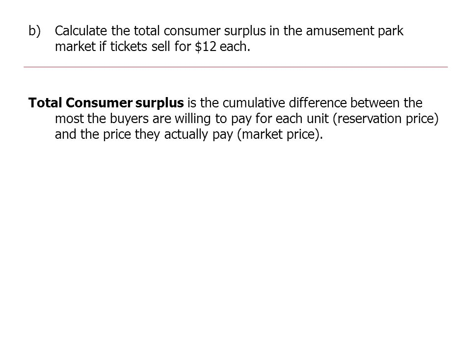 Calculate the total consumer surplus in the amusement park market if tickets sell for $12 each.