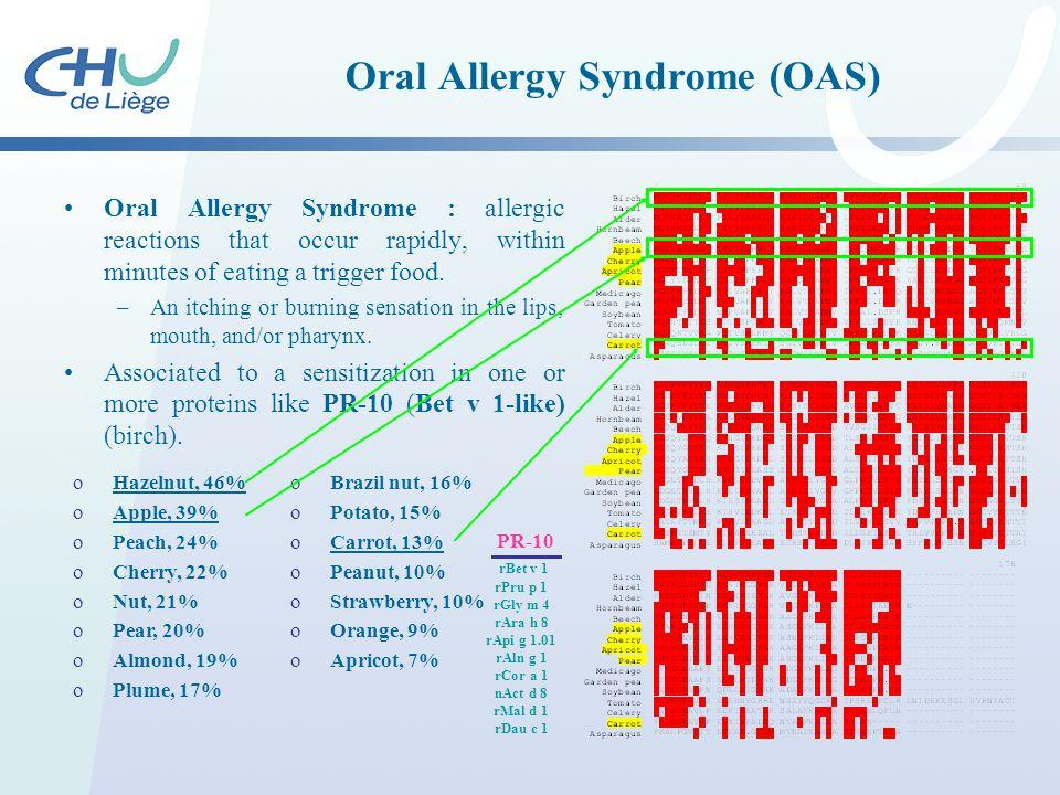 Oral Allergy Syndrome (OAS)