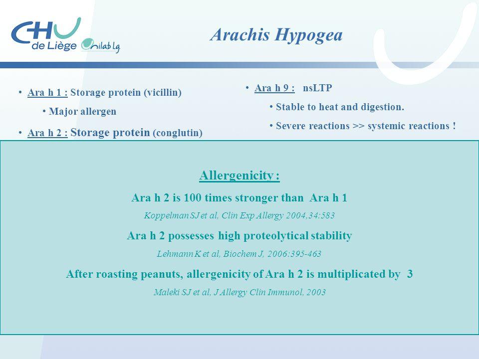 Arachis Hypogea Allergenicity :