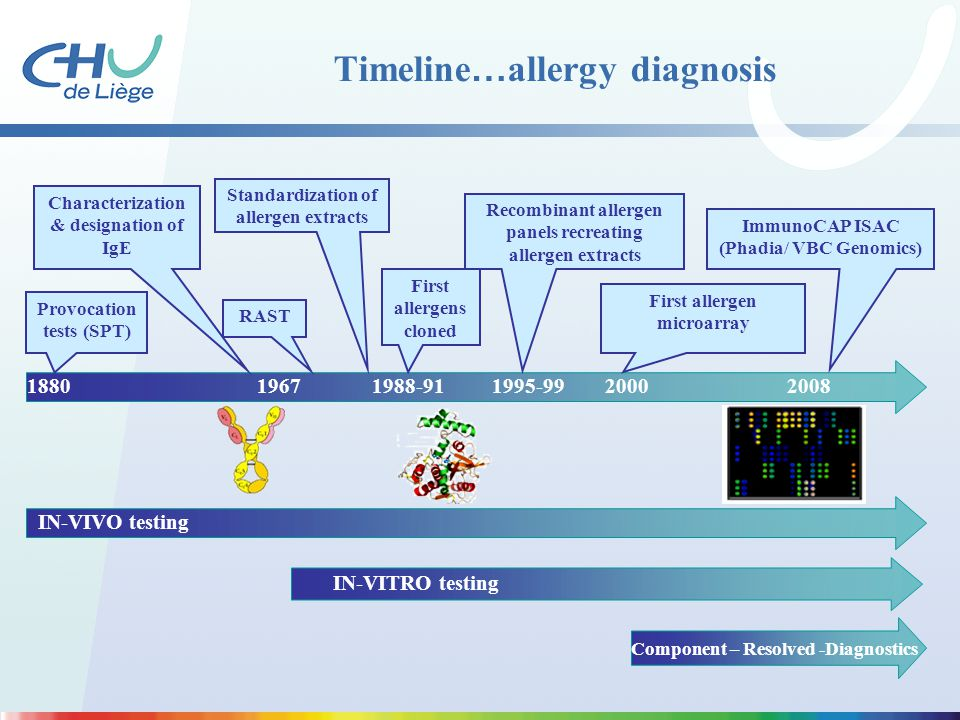 Timeline…allergy diagnosis