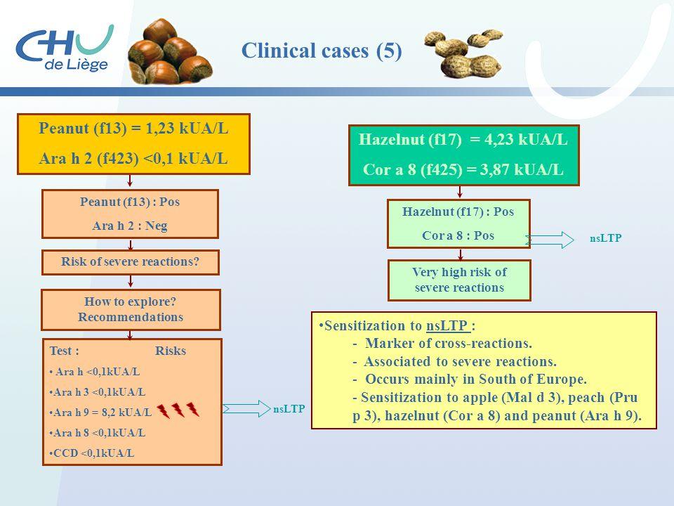 Clinical cases (5) Peanut (f13) = 1,23 kUA/L