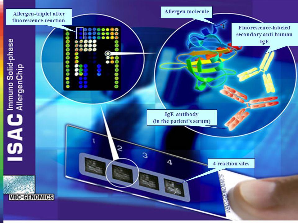 Immuno Solid-phase AllergenChip (ISAC)