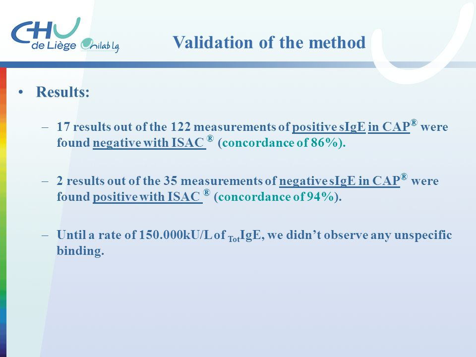 Validation of the method