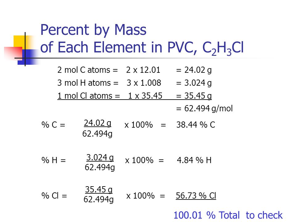 Percent by Mass of Each Element in PVC, C2H3Cl