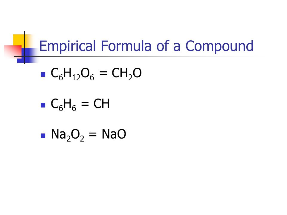 empirical formula of a compound In the compound it is determined using data from experiments and therefore  empirical for example, the molecular formula of glucose is c 6h 12o 6 but the.