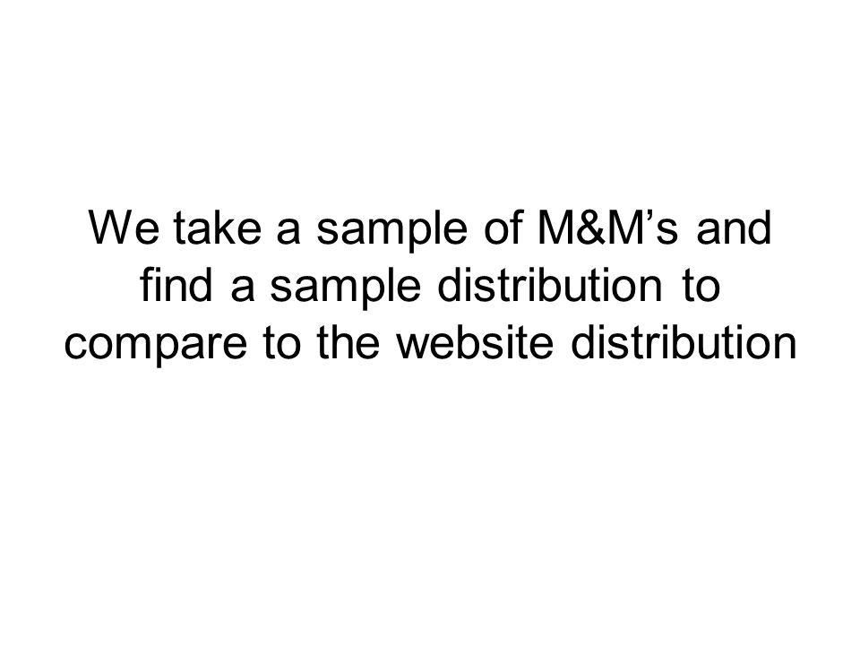 We take a sample of M&M's and find a sample distribution to compare to the website distribution