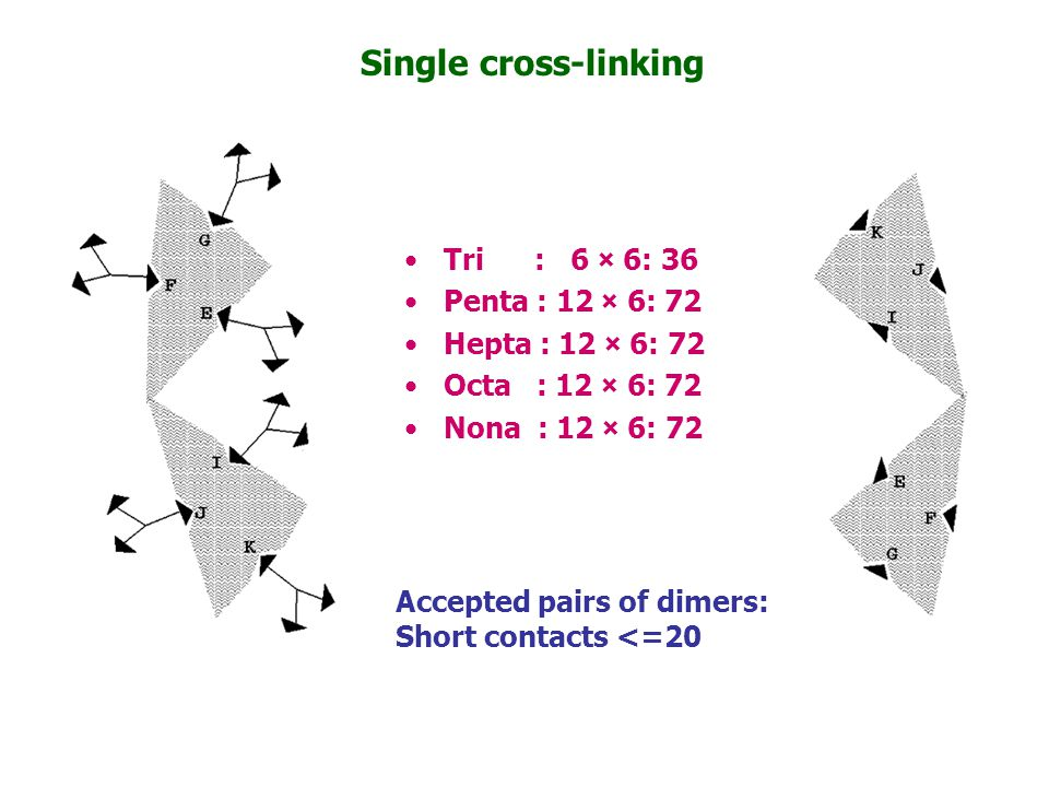Single cross-linking Tri : 6 × 6: 36 Penta : 12 × 6: 72
