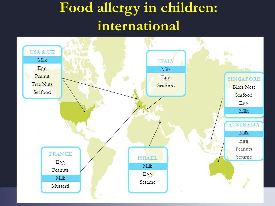 Food allergy in children: international