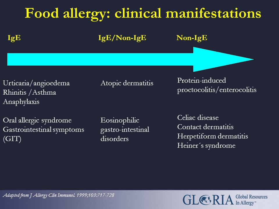 Food allergy: clinical manifestations