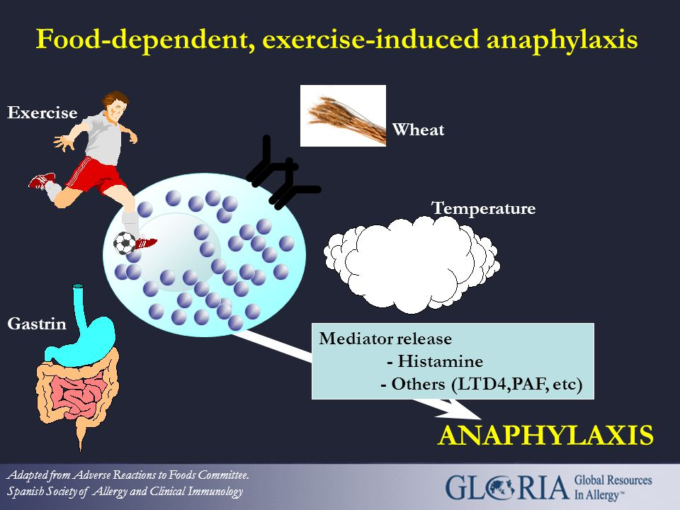 Food-dependent, exercise-induced anaphylaxis