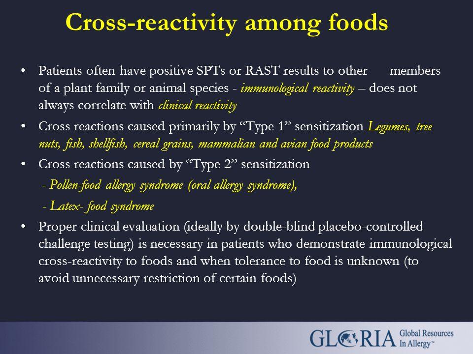 Cross-reactivity among foods