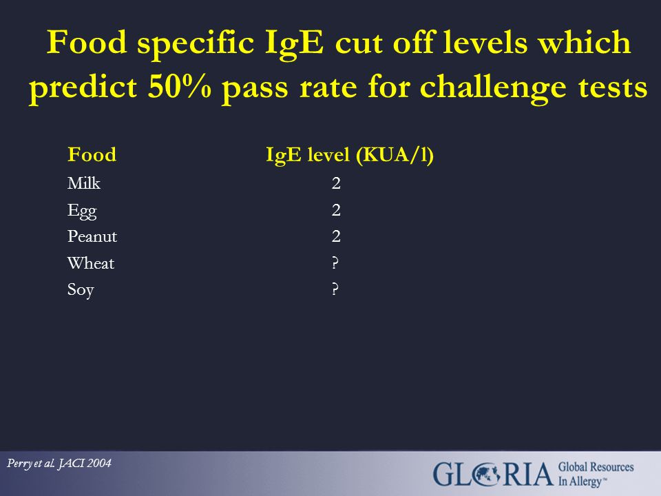 Food specific IgE cut off levels which predict 50% pass rate for challenge tests
