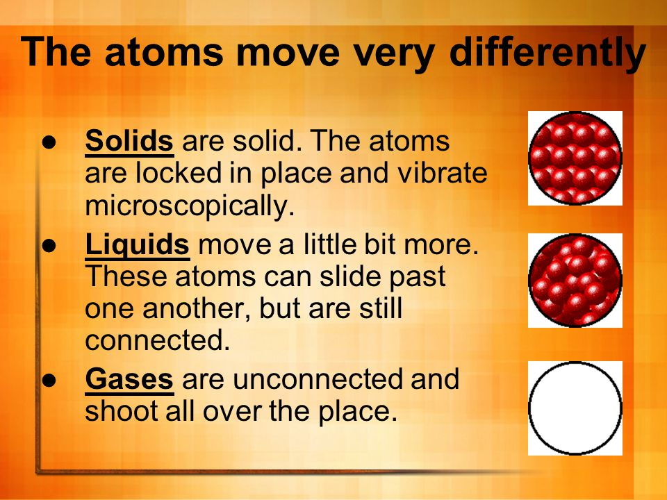The atoms move very differently