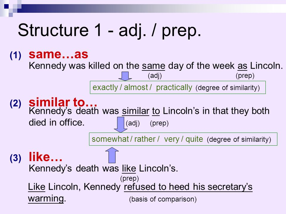Structure 1 - adj. / prep. same…as similar to… like…