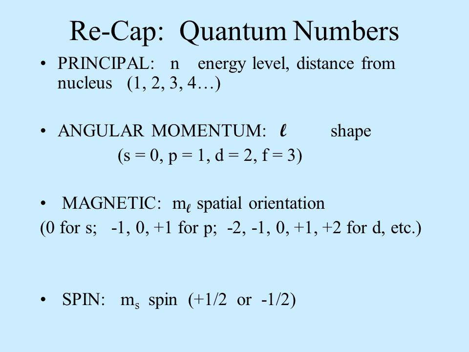 Re-Cap: Quantum Numbers