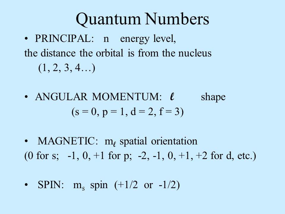 Quantum Numbers PRINCIPAL: n energy level,