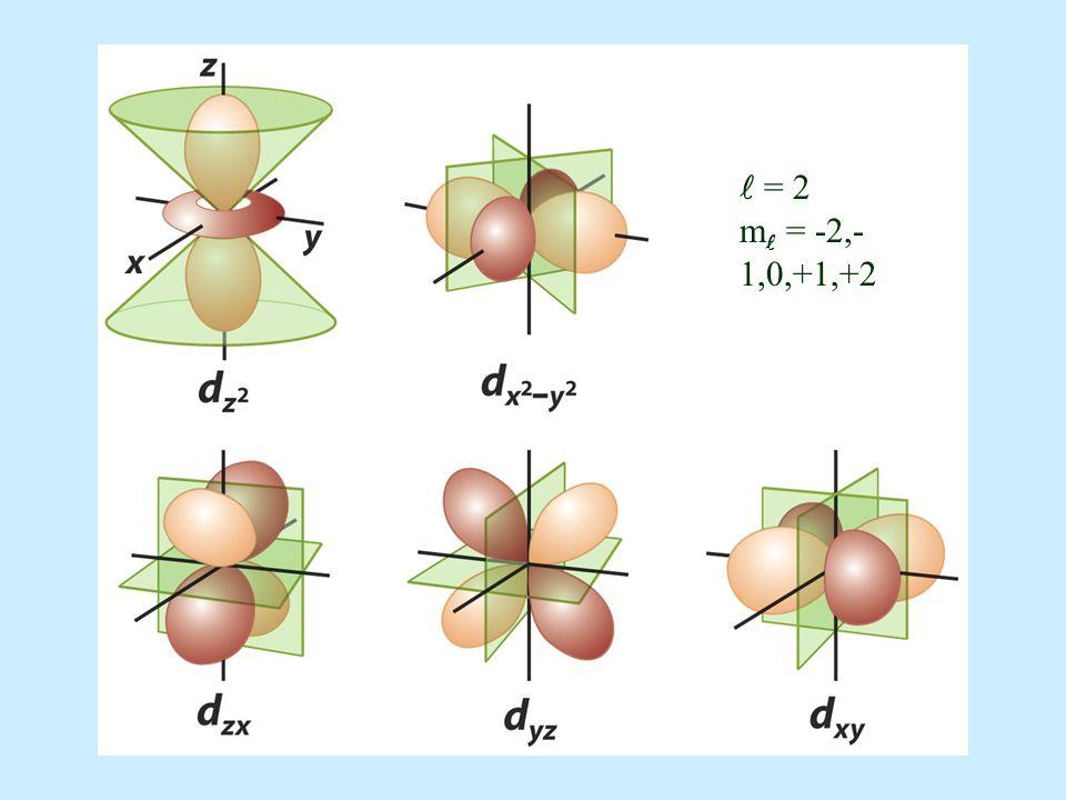  = 2 m = -2,-1,0,+1,+2