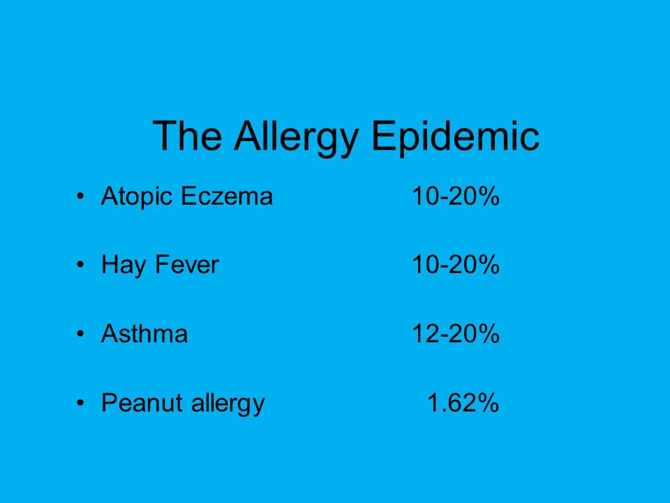 The Allergy Epidemic Atopic Eczema 10-20% Hay Fever 10-20%