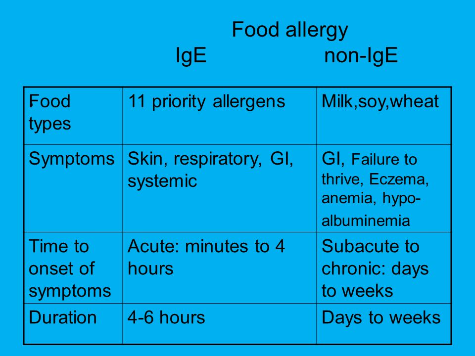 Food allergy IgE non-IgE