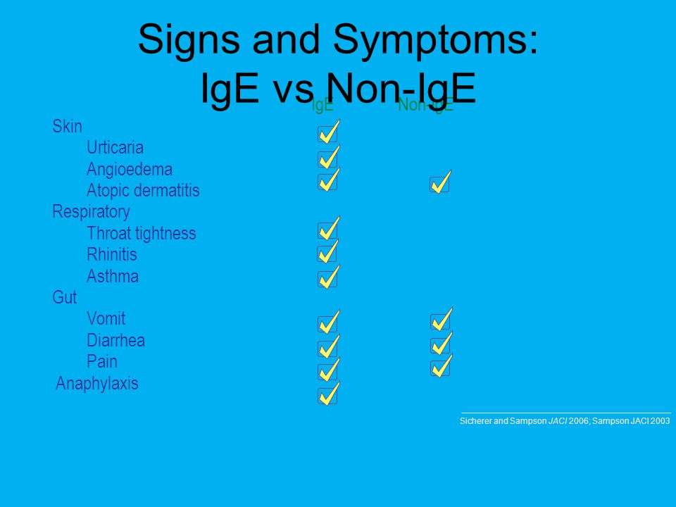 Signs and Symptoms: IgE vs Non-IgE
