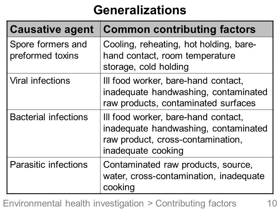 Generalizations Causative agent Common contributing factors