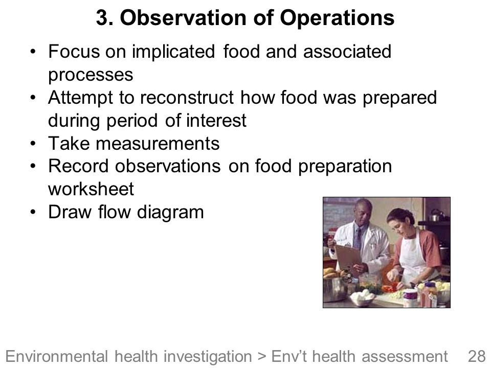 3. Observation of Operations