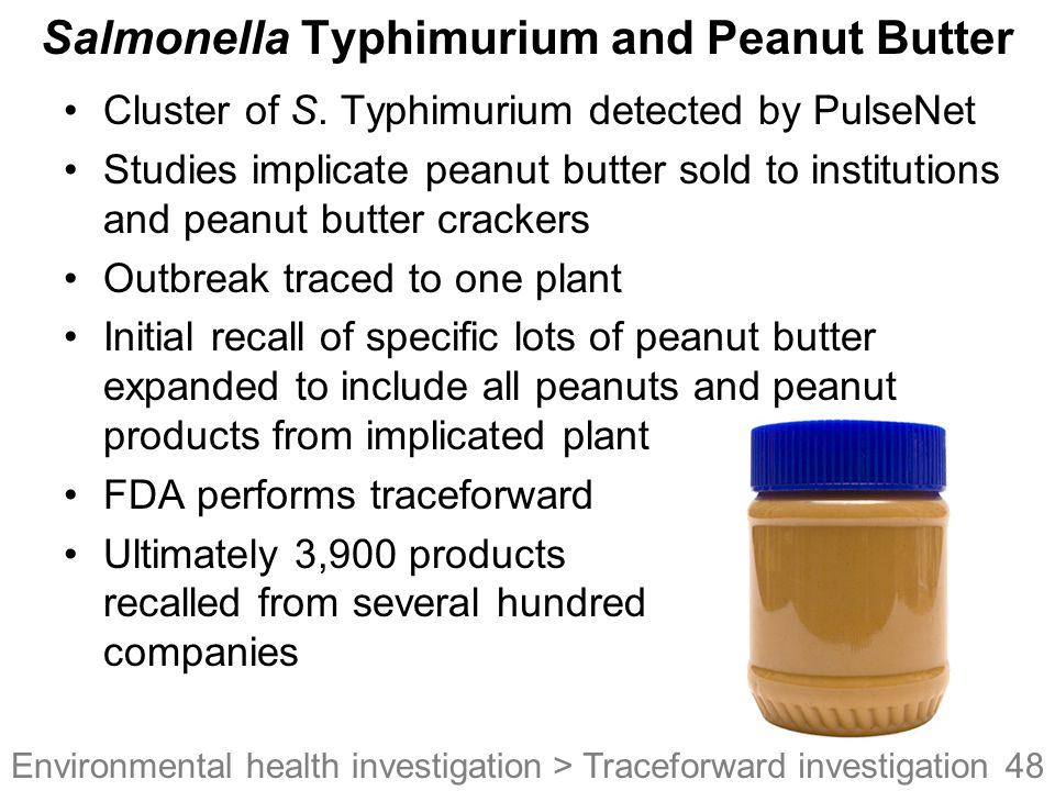 Salmonella Typhimurium and Peanut Butter