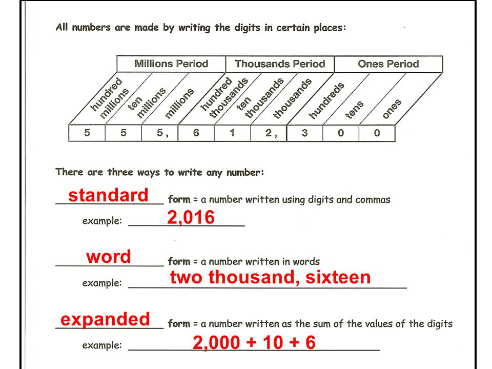 standard 2,016 word two thousand, sixteen expanded 2,000 + 10 + 6