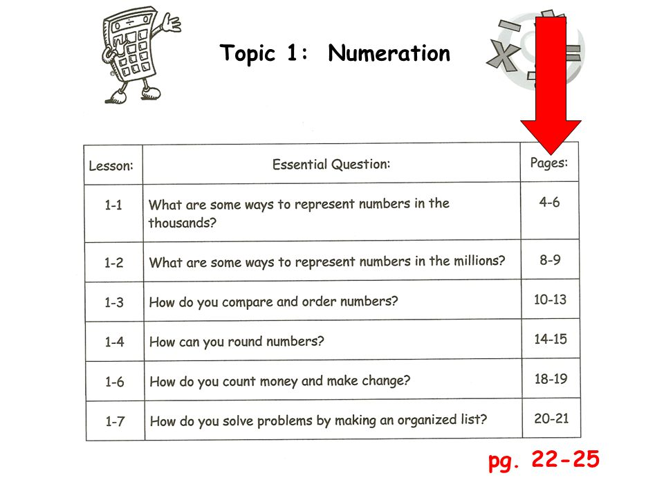 Topic 1: Numeration On this page, you will see * all the page numbers in the book for the things we have learned.