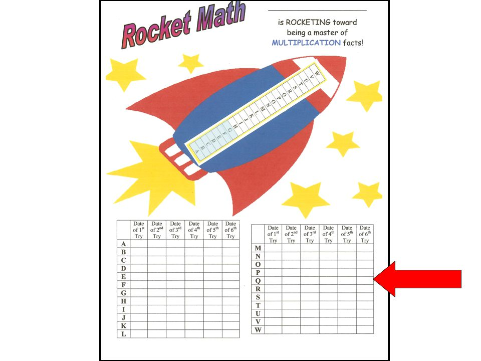 …Rocket sheet. Down at the bottom * find the level you are on today. If it is the same level as last time, write your date under the next try.