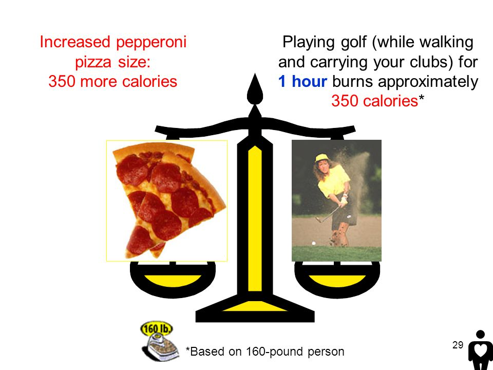 Increased pepperoni pizza size: 350 more calories