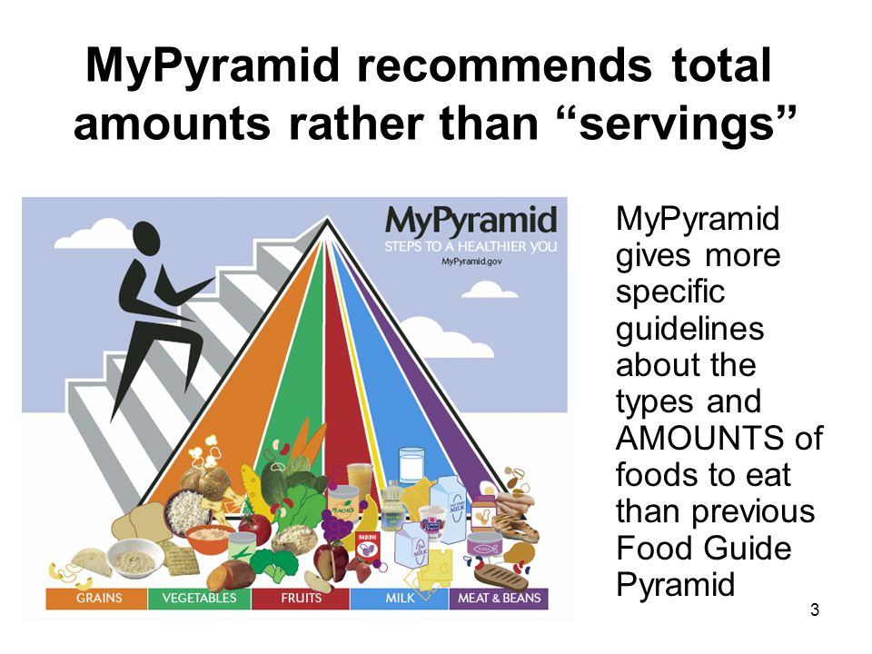 MyPyramid recommends total amounts rather than servings
