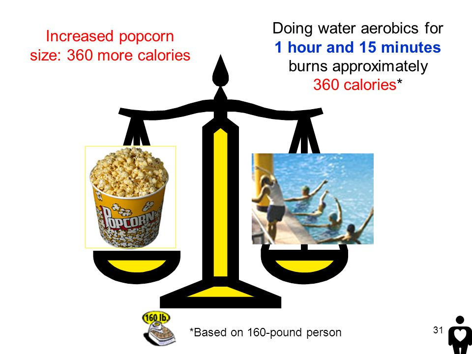 Increased popcorn size: 360 more calories