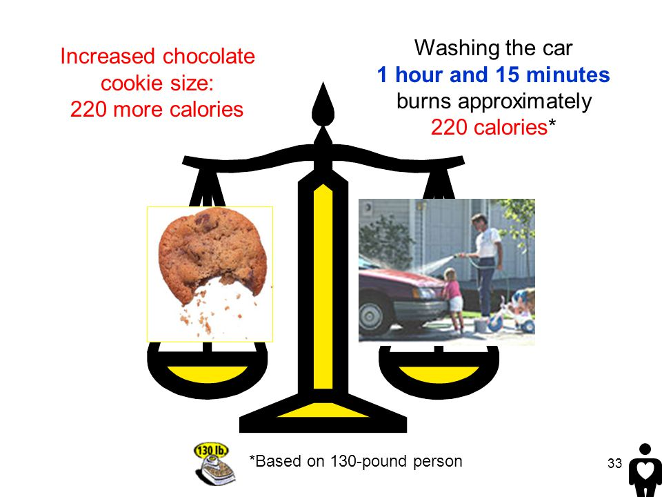 Increased chocolate cookie size: 220 more calories