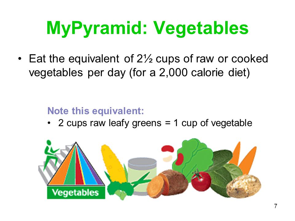 MyPyramid: Vegetables